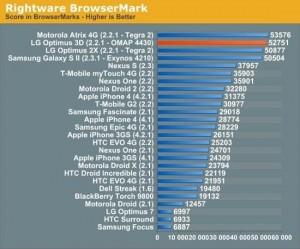 benchmark02