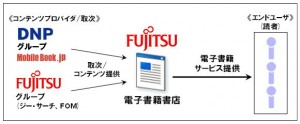fujitsu-ebook