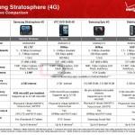 samasung-stratosphare02