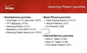 verizon-product-launch-list