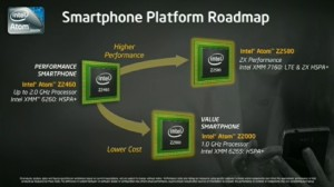 Intel Atom Medfiled