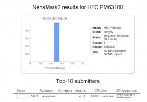 HTC-PM6310