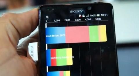 Sony Ericsson LT29i | juggly.cn