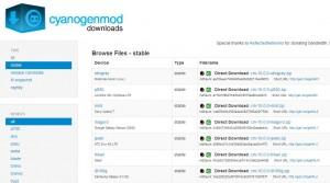 CyanogenMod10-Stable