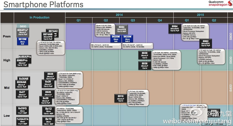 Jammer market pdf - MediaTek's new Helio P chips seek the midrange phone niche