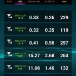 b-mobile 高速定額