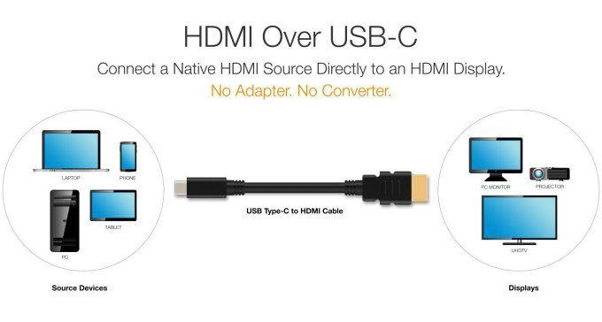 usb type c向けの hdmi alternate mode が発表 usb type c hdmi