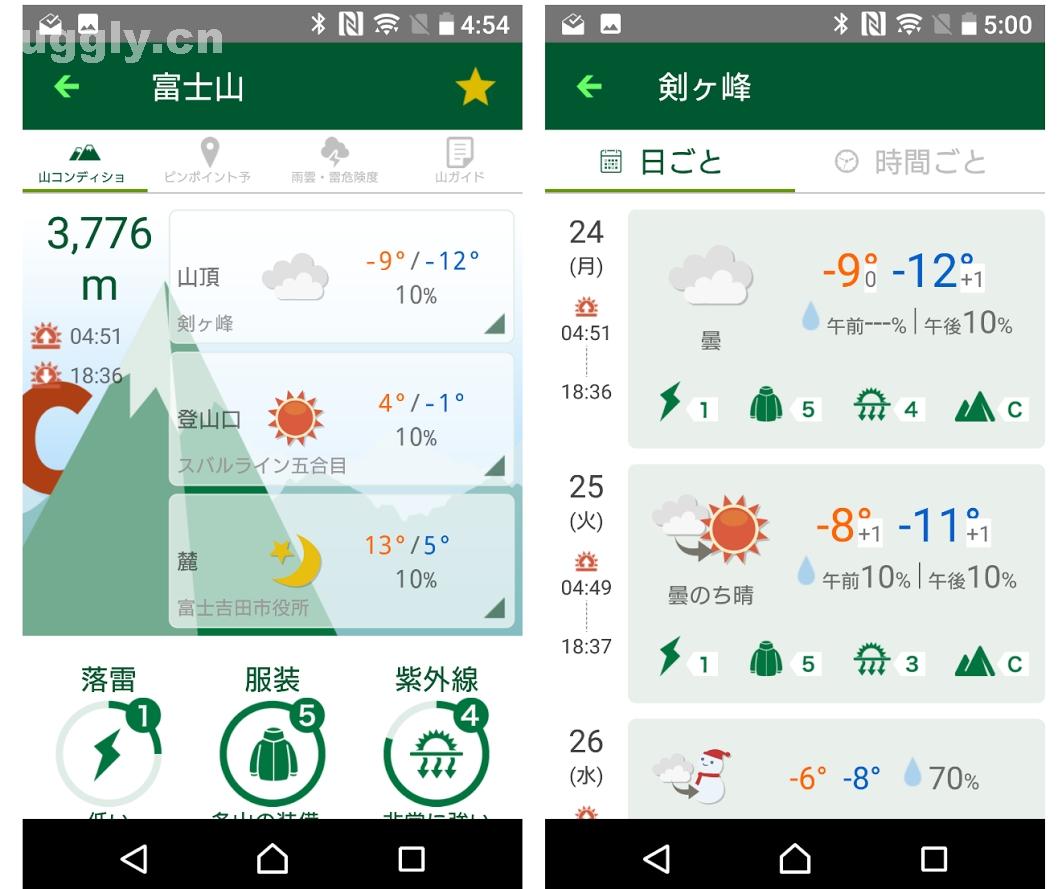 天気 アプリ 登山